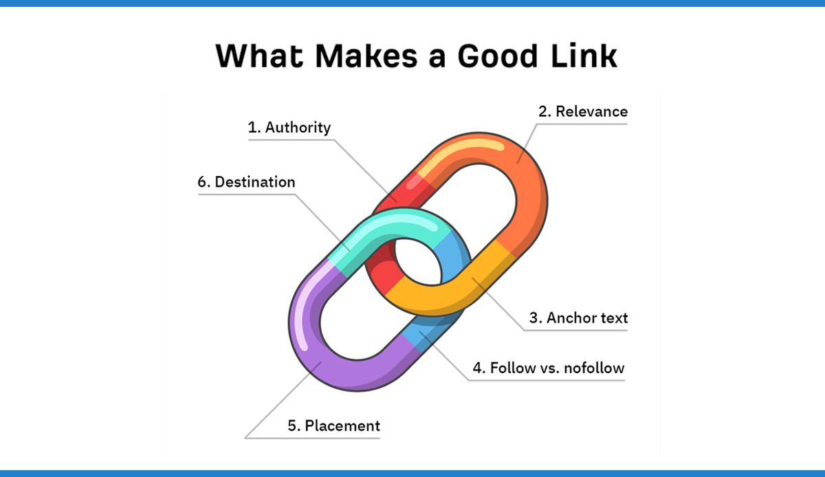Good link